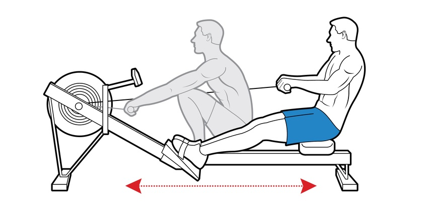 Rowing Machines FAQs